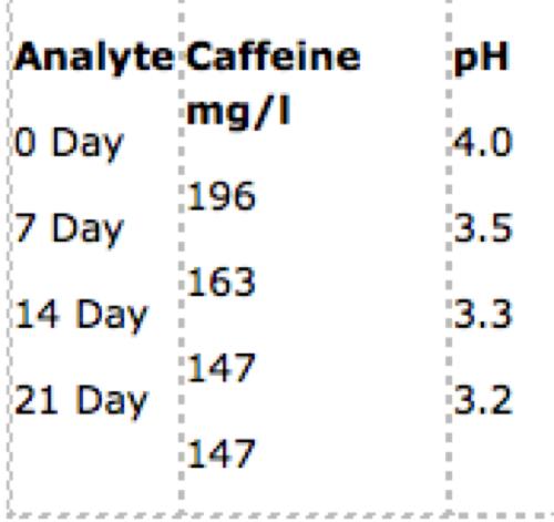 does-caffeine-fade-away-in-kombucha.png