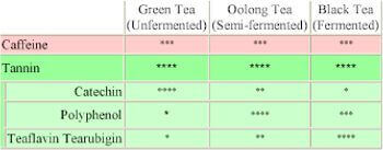 tea-comparison.jpg